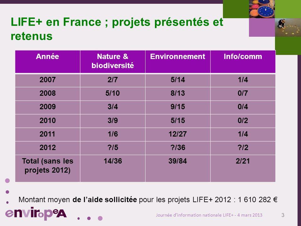 3 Journée dinformation nationale LIFE+ - 4 mars 2013 LIFE+ en France ; projets présentés et retenus AnnéeNature & biodiversité EnvironnementInfo/comm