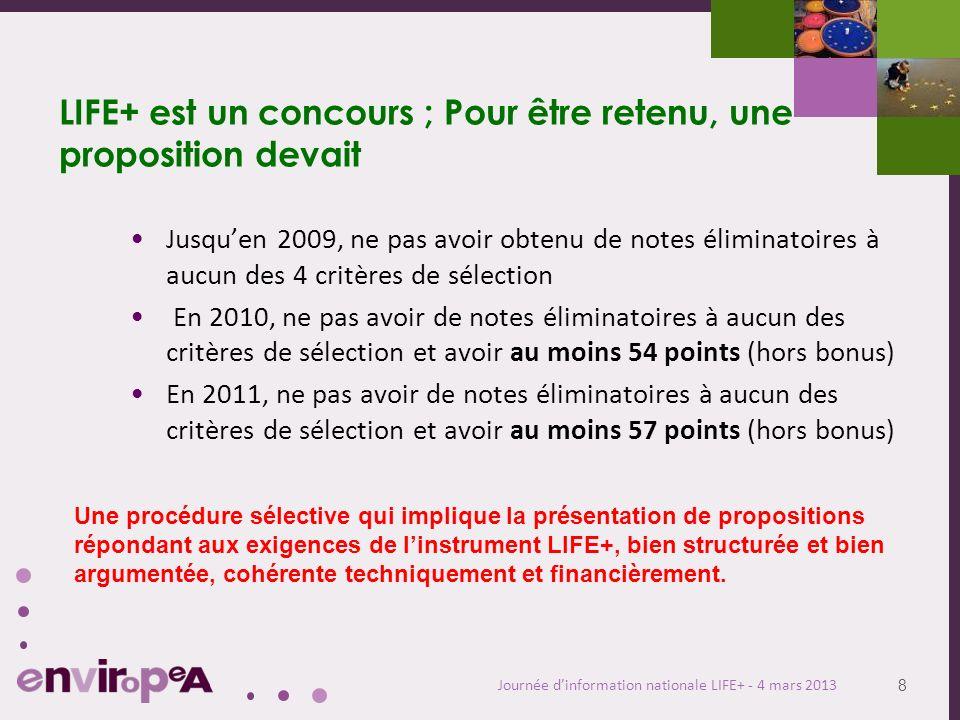 9 Journée dinformation nationale LIFE+ - 4 mars 2013 LIFE+ en France : retours dexpériences Quelques conseils généraux Bien dimensionner le projet ; ambition, objectifs, résultats, productions, impacts, partenariat, durée, budget, etc.