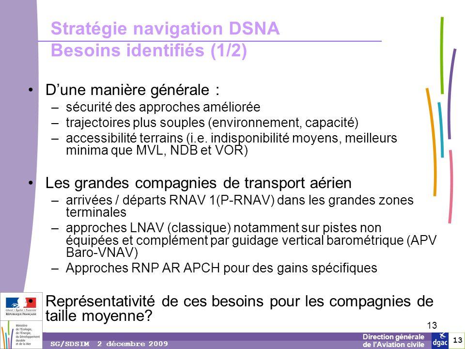 13 1313 Direction générale de lAviation civile SG/SDSIM 2 décembre 2009 13 Stratégie navigation DSNA Besoins identifiés (1/2) Dune manière générale : –sécurité des approches améliorée –trajectoires plus souples (environnement, capacité) –accessibilité terrains (i.e.