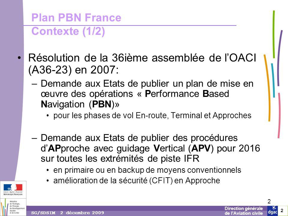 2 2 2 Direction générale de lAviation civile SG/SDSIM 2 décembre 2009 2 Plan PBN France Contexte (1/2) Résolution de la 36ième assemblée de lOACI (A36-23) en 2007: –Demande aux Etats de publier un plan de mise en œuvre des opérations « Performance Based Navigation (PBN)» pour les phases de vol En-route, Terminal et Approches –Demande aux Etats de publier des procédures dAPproche avec guidage Vertical (APV) pour 2016 sur toutes les extrémités de piste IFR en primaire ou en backup de moyens conventionnels amélioration de la sécurité (CFIT) en Approche