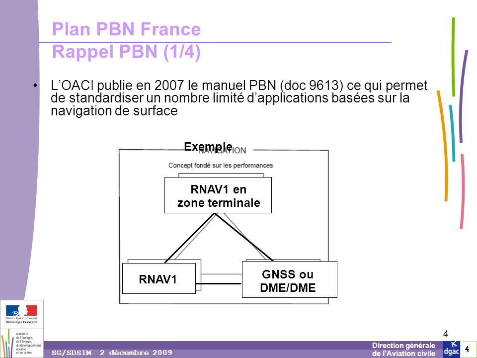 4 4 4 Direction générale de lAviation civile SG/SDSIM 2 décembre 2009 4 Plan PBN France Rappel PBN (1/4) LOACI publie en 2007 le manuel PBN (doc 9613) ce qui permet de standardiser un nombre limité dapplications basées sur la navigation de surface RNAV1 en zone terminale RNAV1 GNSS ou DME/DME Exemple