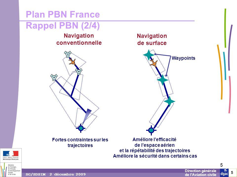 5 5 5 Direction générale de lAviation civile SG/SDSIM 2 décembre 2009 5 Navigation conventionnelle Waypoints Navigation de surface Améliore lefficacité de lespace aérien et la répétabilité des trajectoires Améliore la sécurité dans certains cas Fortes contraintes sur les trajectoires Contexte Navigation RNPTrajectoire RNAV Plan PBN France Rappel PBN (2/4)