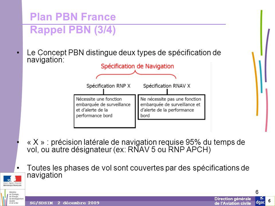 6 6 6 Direction générale de lAviation civile SG/SDSIM 2 décembre 2009 6 Plan PBN France Rappel PBN (3/4) Le Concept PBN distingue deux types de spécification de navigation: « X » : précision latérale de navigation requise 95% du temps de vol, ou autre désignateur (ex: RNAV 5 ou RNP APCH) Toutes les phases de vol sont couvertes par des spécifications de navigation