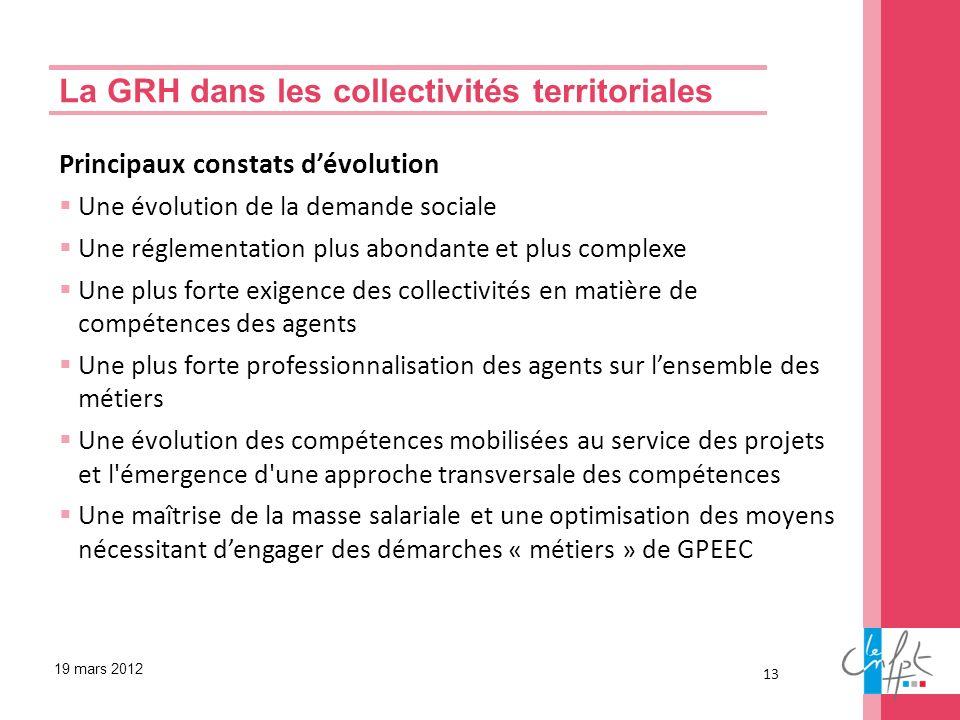 La GRH dans les collectivités territoriales 13 Principaux constats dévolution Une évolution de la demande sociale Une réglementation plus abondante et