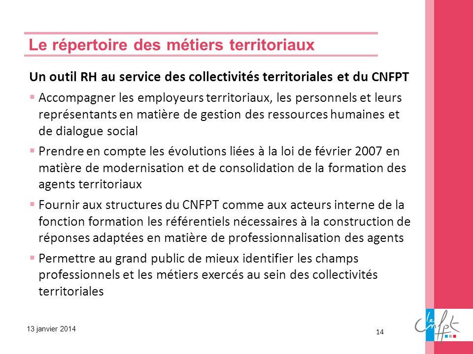 Le répertoire des métiers territoriaux 13 janvier 2014 14 Un outil RH au service des collectivités territoriales et du CNFPT Accompagner les employeur