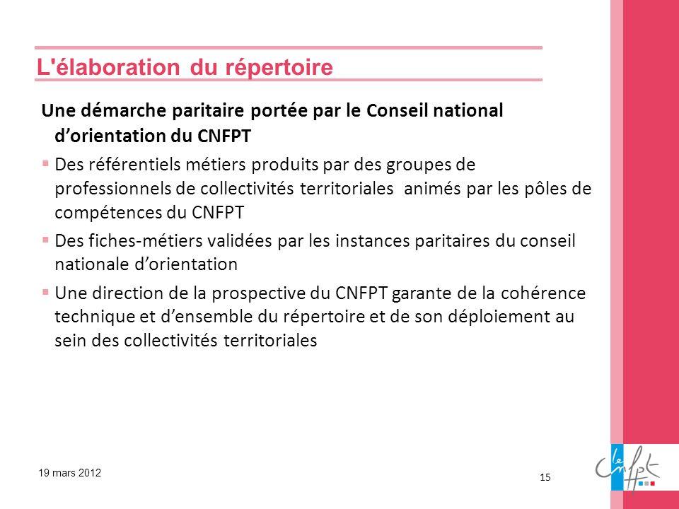 Une démarche paritaire portée par le Conseil national dorientation du CNFPT Des référentiels métiers produits par des groupes de professionnels de col