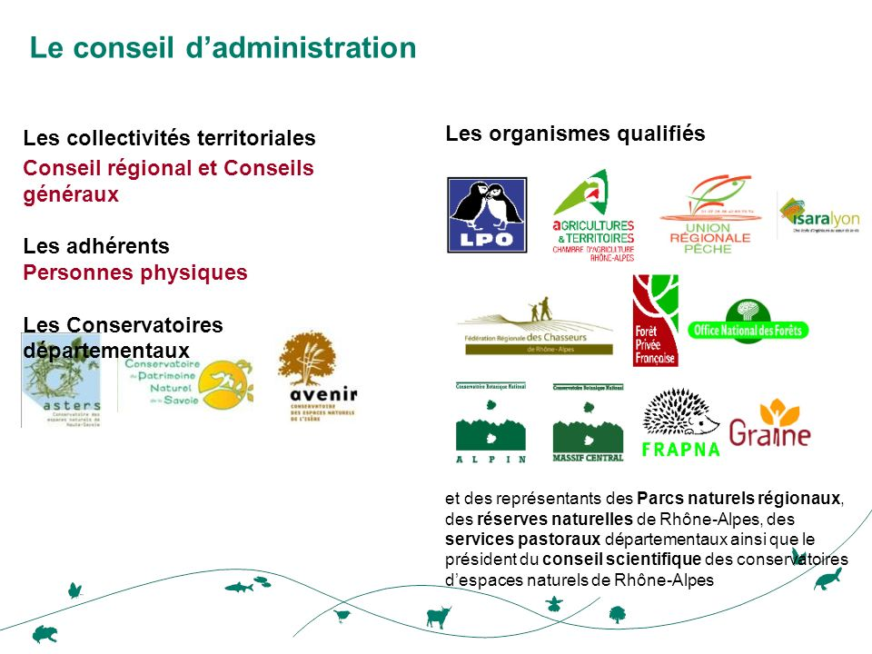 Axes de travail des conservatoires en Rhône- Alpes… 79 sites en gestion conservatoire avec une maîtrise dusage de 5 346 ha dont * 4 855 ha en conventionnement * 491 ha en propriété
