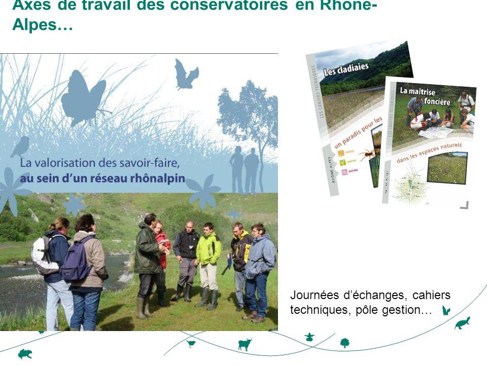 Axes de travail des conservatoires en Rhône- Alpes… Journées déchanges, cahiers techniques, pôle gestion…