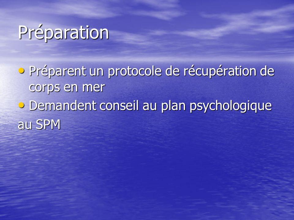 Préparation Préparent un protocole de récupération de corps en mer Préparent un protocole de récupération de corps en mer Demandent conseil au plan ps