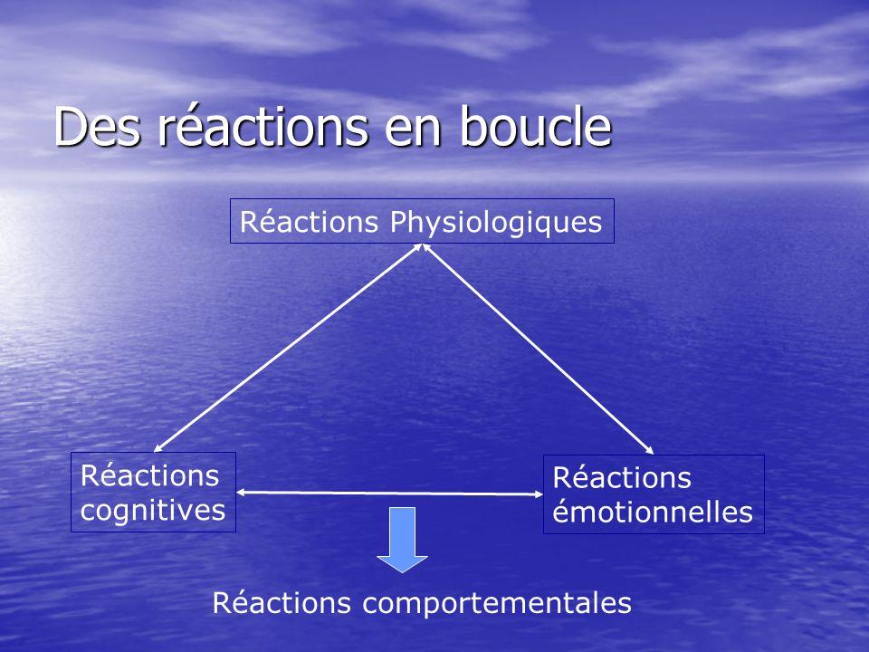 Des réactions en boucle Réactions Physiologiques Réactions cognitives Réactions émotionnelles Réactions comportementales