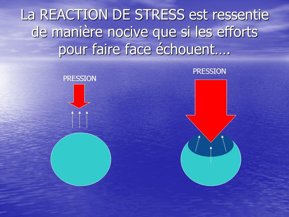 La REACTION DE STRESS est ressentie de manière nocive que si les efforts pour faire face échouent…. PRESSION