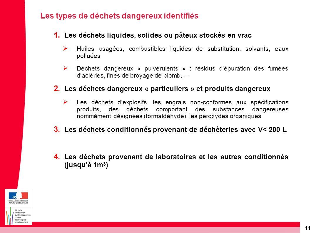 11 Les types de déchets dangereux identifiés 1. Les déchets liquides, solides ou pâteux stockés en vrac Huiles usagées, combustibles liquides de subst