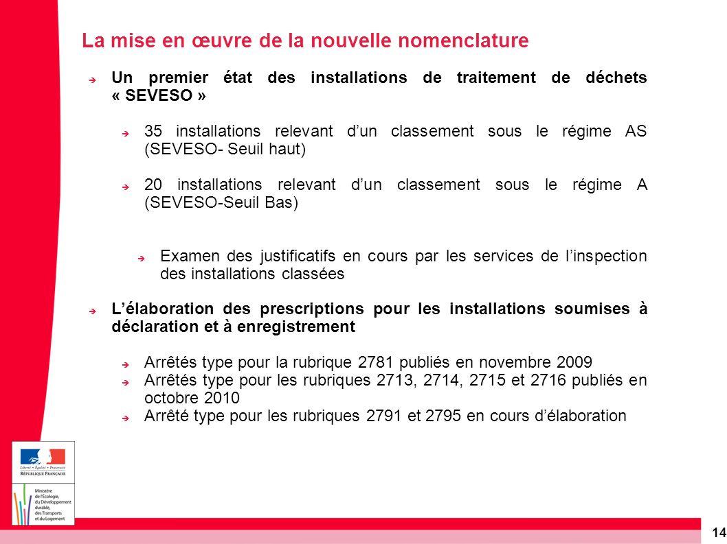 14 La mise en œuvre de la nouvelle nomenclature Un premier état des installations de traitement de déchets « SEVESO » 35 installations relevant dun cl