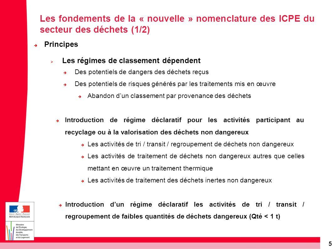 5 Les fondements de la « nouvelle » nomenclature des ICPE du secteur des déchets (1/2) Principes Les régimes de classement dépendent Des potentiels de