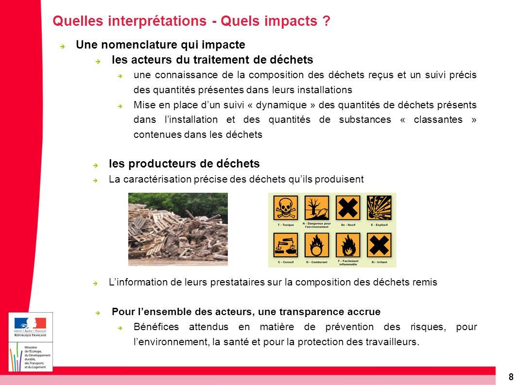 8 Quelles interprétations - Quels impacts ? Une nomenclature qui impacte les acteurs du traitement de déchets une connaissance de la composition des d