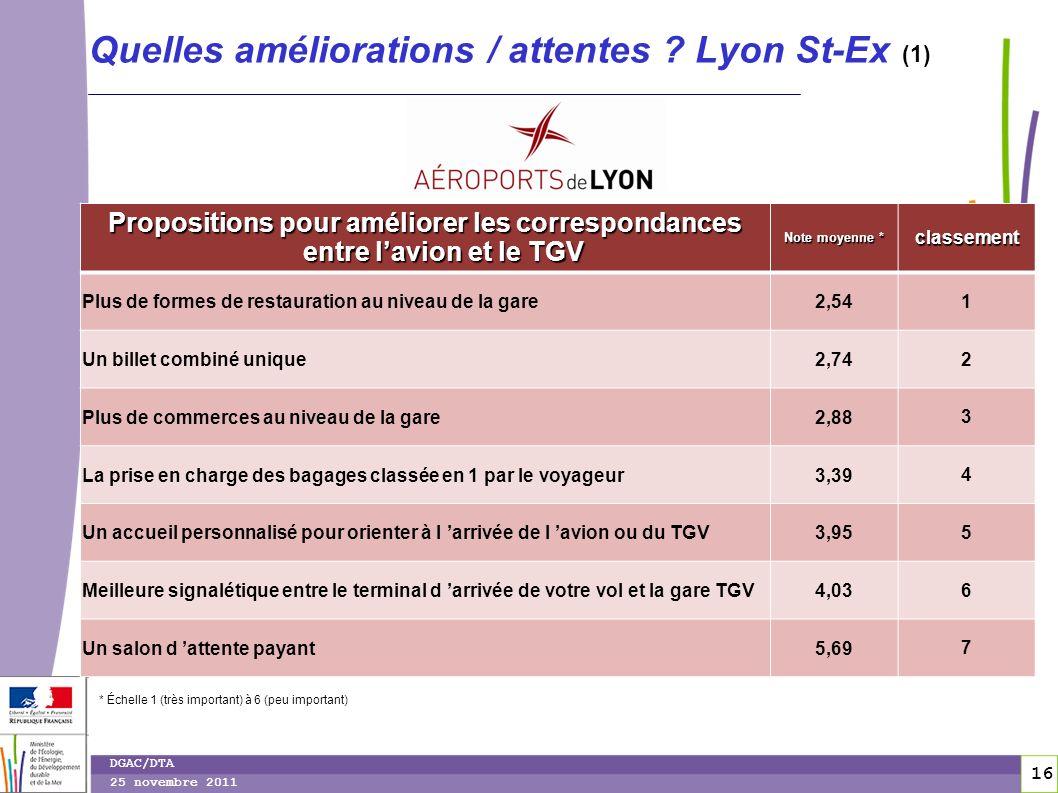 16 DGAC/DTA 25 novembre 2011 Quelles améliorations / attentes ? Lyon St-Ex (1) Propositions pour améliorer les correspondances entre lavion et le TGV