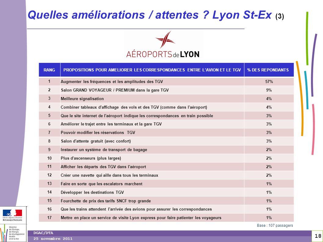 18 DGAC/DTA 25 novembre 2011 Quelles améliorations / attentes ? Lyon St-Ex (3) RANGPROPOSITIONS POUR AMELIORER LES CORRESPONDANCES ENTRE LAVION ET LE
