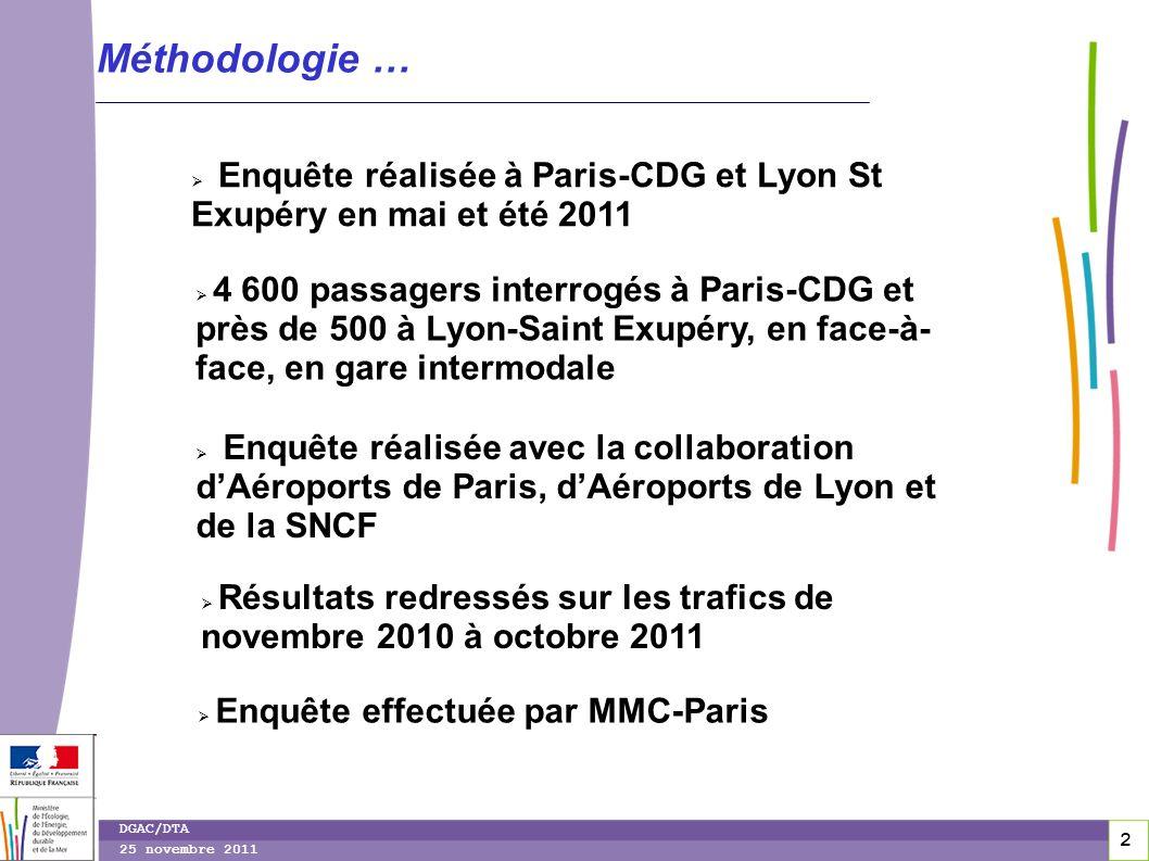 2 2 DGAC/DTA 25 novembre 2011 Méthodologie … 4 600 passagers interrogés à Paris-CDG et près de 500 à Lyon-Saint Exupéry, en face-à- face, en gare inte