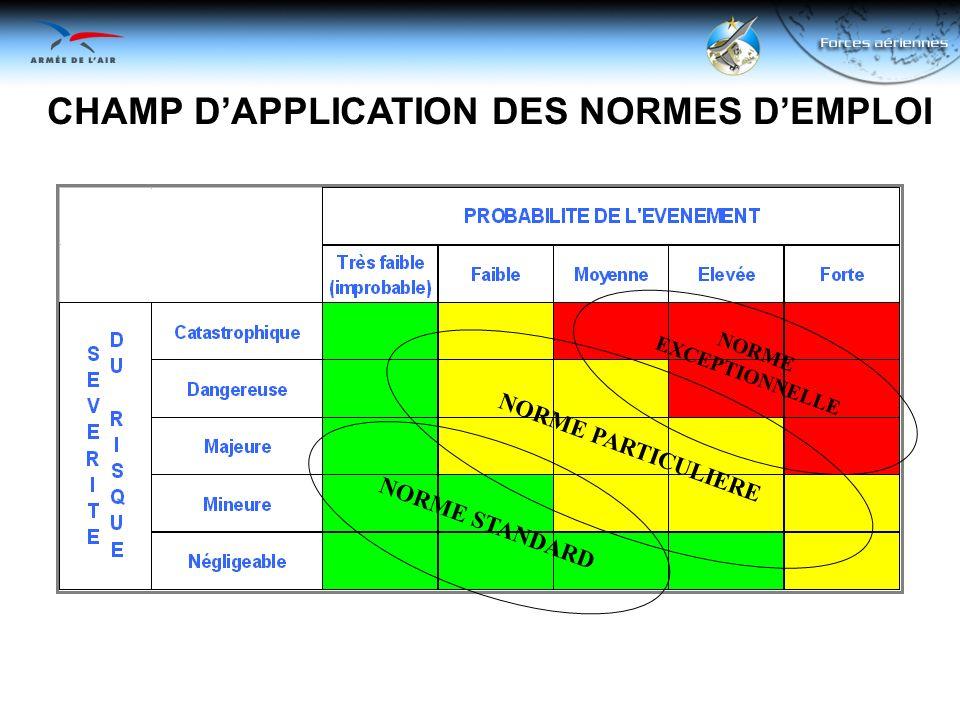 CHAMP DAPPLICATION DES NORMES DEMPLOI NORME EXCEPTIONNELLE NORME PARTICULIERE NORME STANDARD