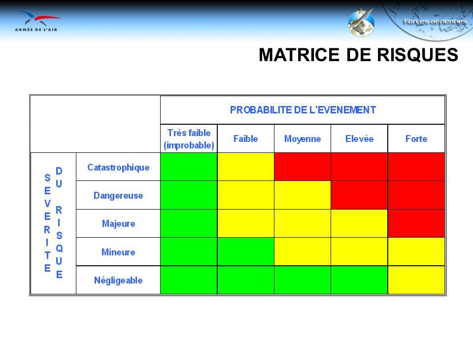 MATRICE DE RISQUES