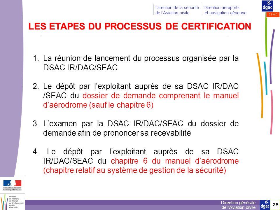 26 Direction générale de lAviation civile Direction de la sécurité de lAviation civile Direction aéroports et navigation aérienne 5.