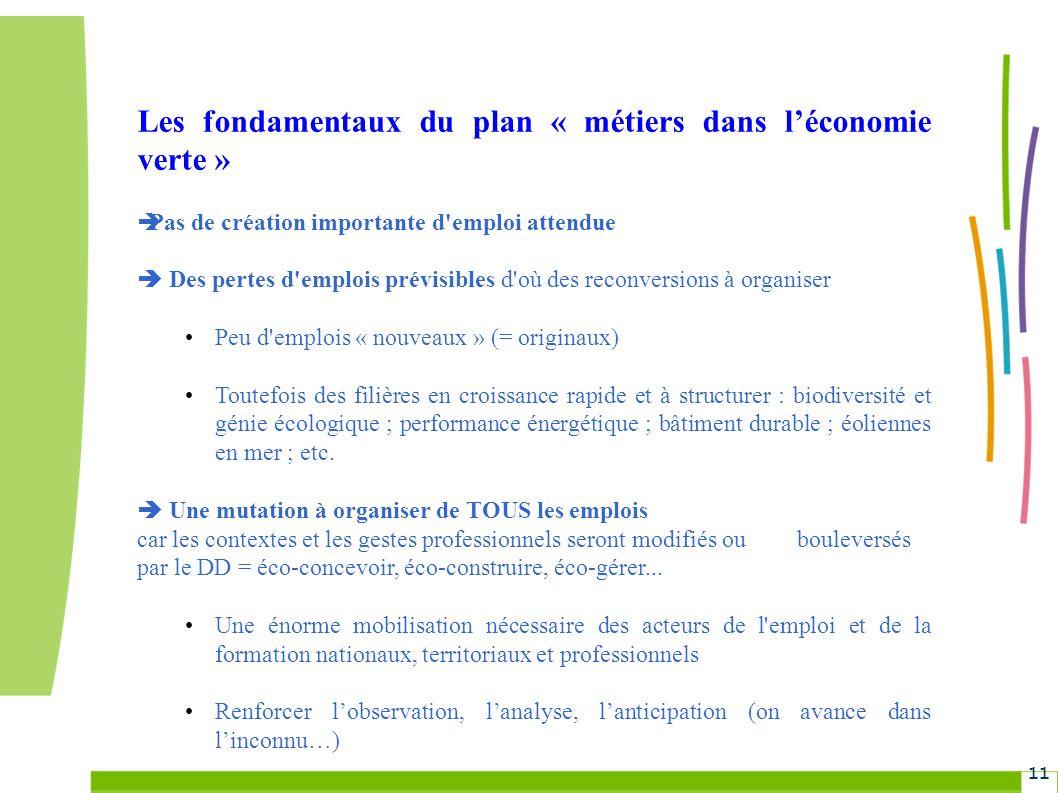 Grenelle Environnement 11 Les fondamentaux du plan « métiers dans léconomie verte » Pas de création importante d'emploi attendue Des pertes d'emplois