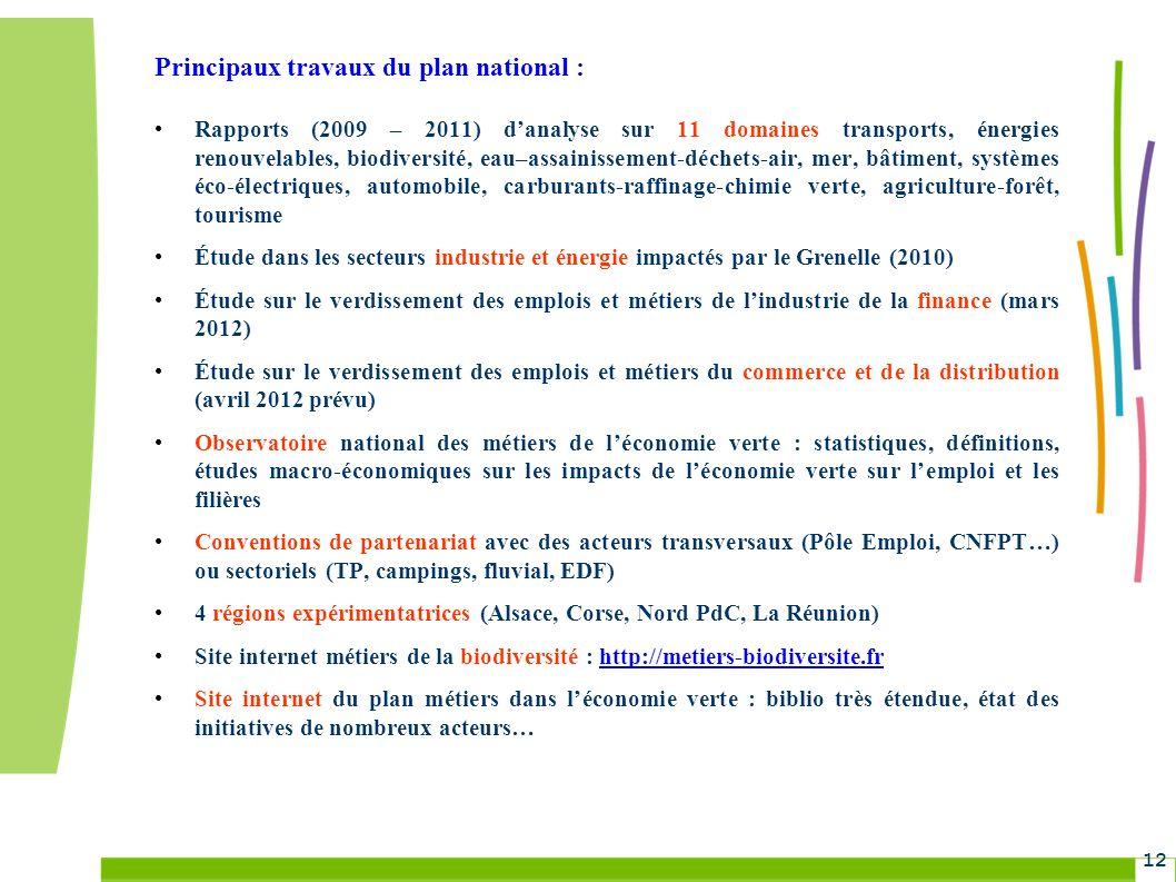 Grenelle Environnement 12 Principaux travaux du plan national : Rapports (2009 – 2011) danalyse sur 11 domaines transports, énergies renouvelables, bi