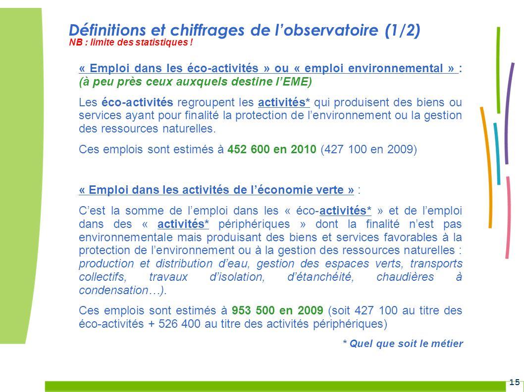 Grenelle Environnement 15 Définitions et chiffrages de lobservatoire (1/2) NB : limite des statistiques ! « Emploi dans les éco-activités » ou « emplo