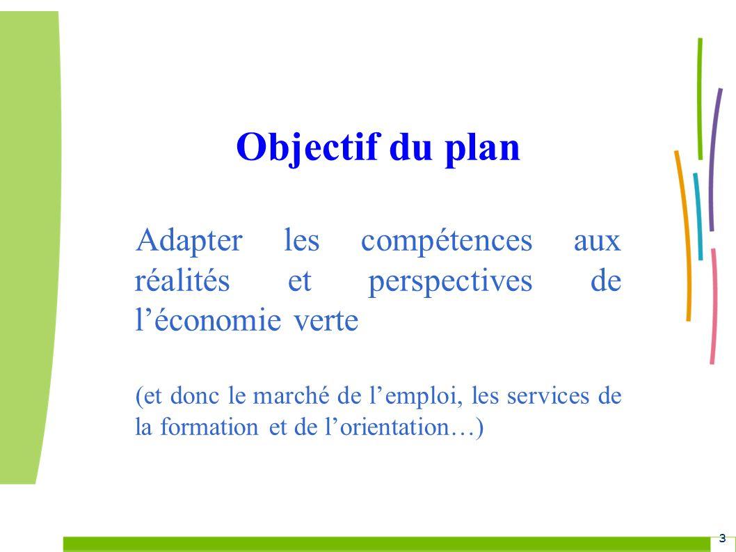 Grenelle Environnement 3 Objectif du plan Adapter les compétences aux réalités et perspectives de léconomie verte (et donc le marché de lemploi, les s