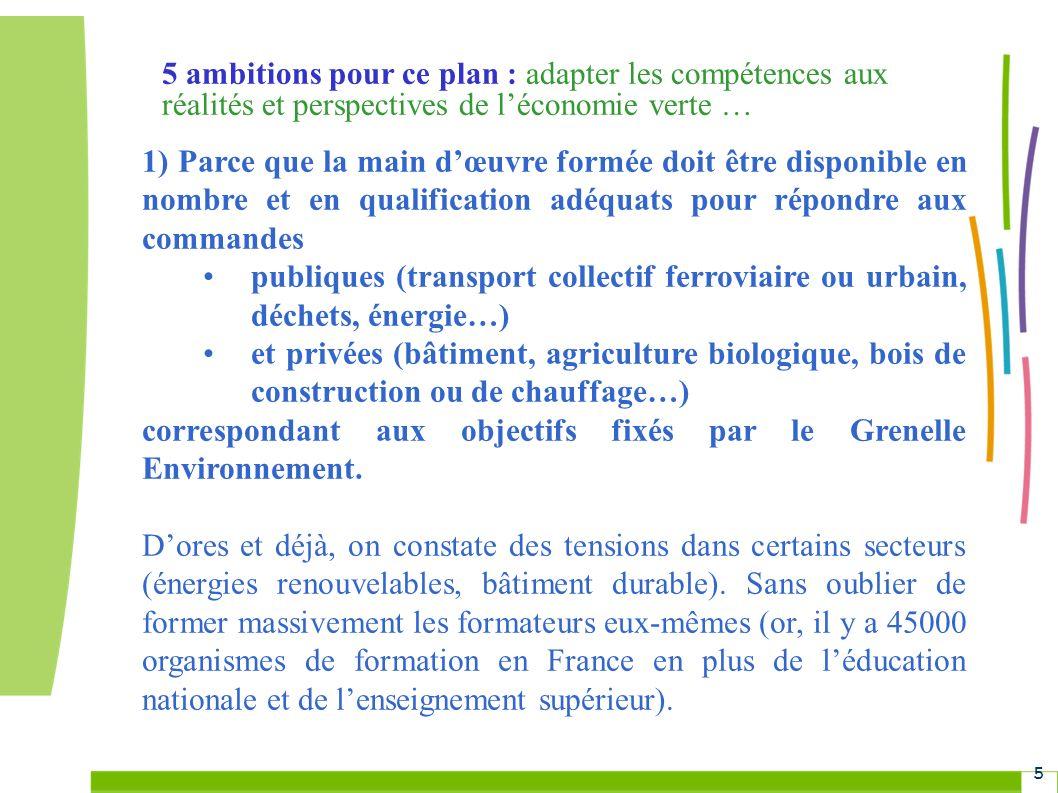 Grenelle Environnement 5 1) Parce que la main dœuvre formée doit être disponible en nombre et en qualification adéquats pour répondre aux commandes pu