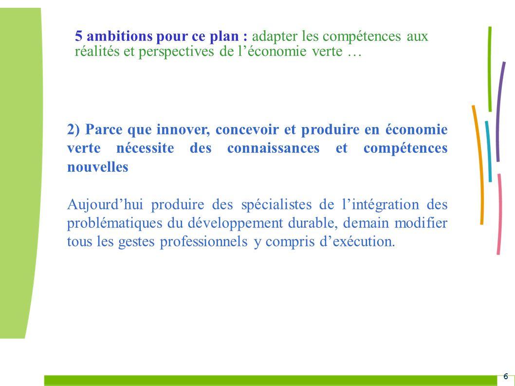 Grenelle Environnement 6 2) Parce que innover, concevoir et produire en économie verte nécessite des connaissances et compétences nouvelles Aujourdhui