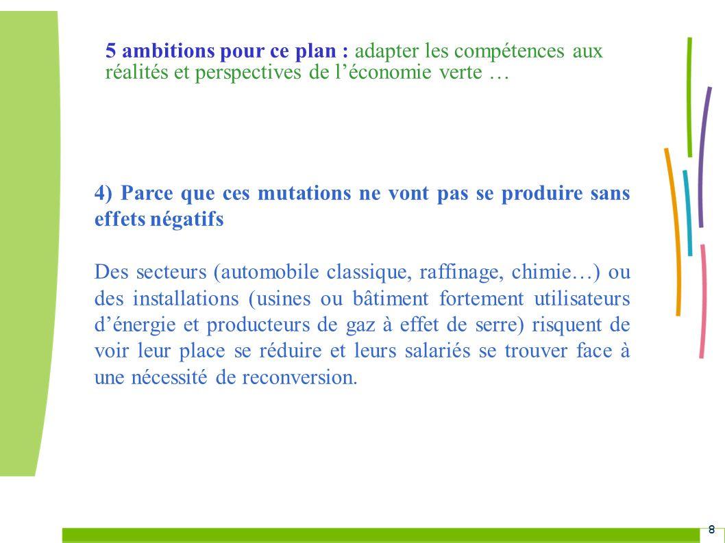Grenelle Environnement 8 4) Parce que ces mutations ne vont pas se produire sans effets négatifs Des secteurs (automobile classique, raffinage, chimie