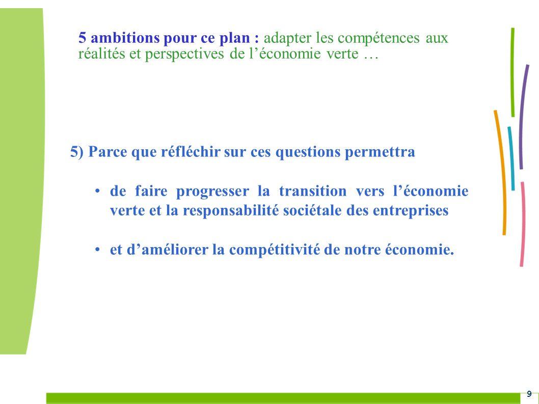 Grenelle Environnement 9 5) Parce que réfléchir sur ces questions permettra de faire progresser la transition vers léconomie verte et la responsabilit