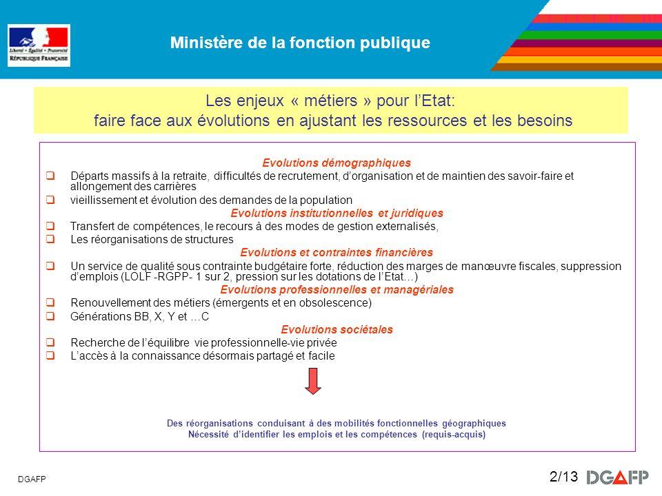Ministère de la fonction publique DGAFP 2/13 Les enjeux « métiers » pour lEtat: faire face aux évolutions en ajustant les ressources et les besoins Ev