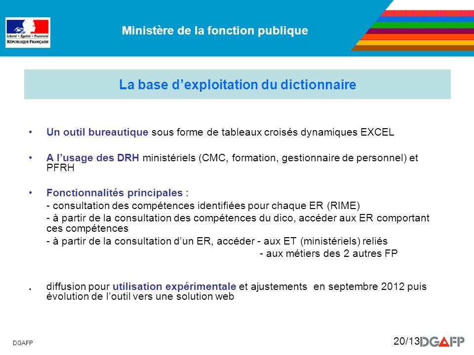 Ministère de la fonction publique DGAFP 20/13 La base dexploitation du dictionnaire Un outil bureautique sous forme de tableaux croisés dynamiques EXC