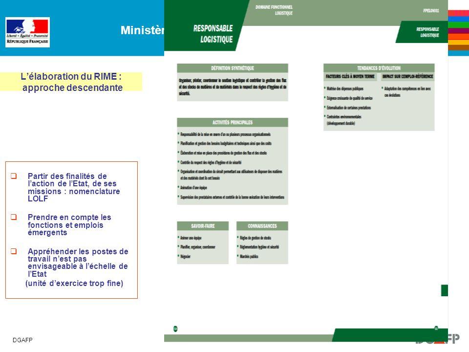 Ministère de la fonction publique DGAFP 6/13 Larchitecture et la « dynamique » du RIME NIVEAU INTERMINISTERIEL MISSIONS DE LETAT (LOLF) FONCTIONS (3 ) DOMAINES FONCTIONNELS (26) EMPLOIS-REFERENCES (261) NIVEAU MINISTERIEL MISSIONS DE LORGANISATION (centrale et/ou déconcentrée) EMPLOIS-TYPES NIVEAU SERVICE OPERATIONNEL MISSIONS DU SERVICE POSTES DE TRAVAIL RIME REFERENTIEL/REPERTOIRE DES EMPLOIS/METIERS/ COMPETENCES REPERTROIRE DES FICHES DE POSTE