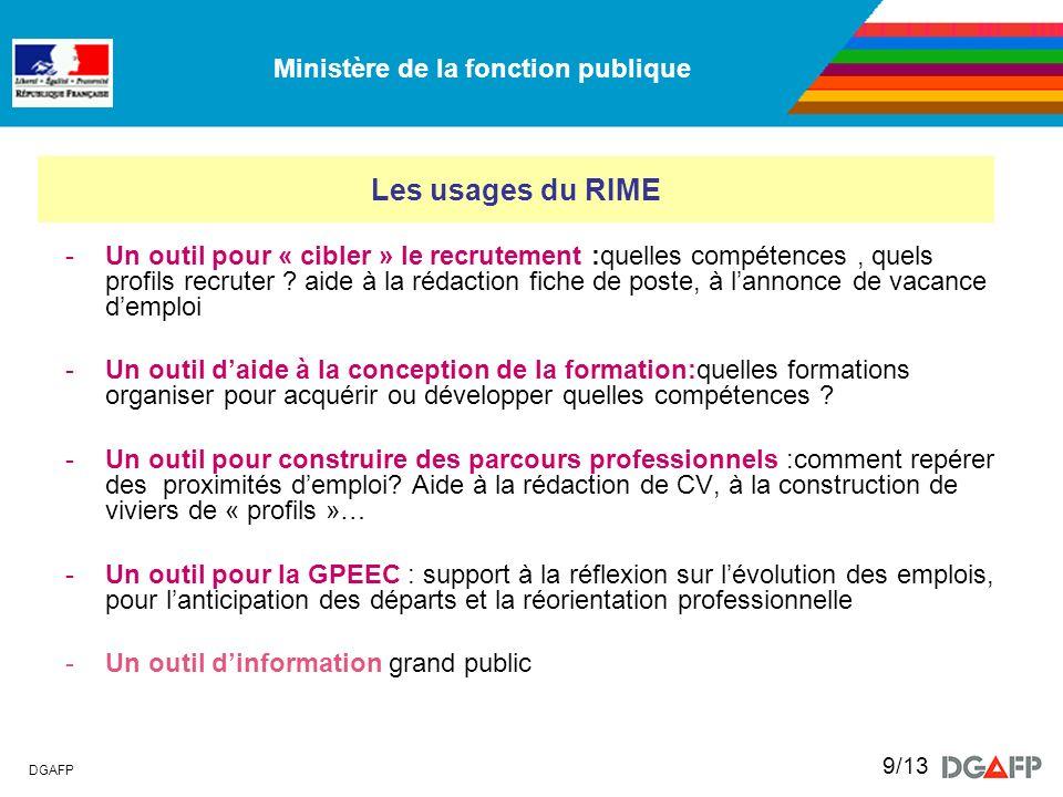 Ministère de la fonction publique DGAFP 20/13 La base dexploitation du dictionnaire Un outil bureautique sous forme de tableaux croisés dynamiques EXCEL A lusage des DRH ministériels (CMC, formation, gestionnaire de personnel) et PFRH Fonctionnalités principales : - consultation des compétences identifiées pour chaque ER (RIME) - à partir de la consultation des compétences du dico, accéder aux ER comportant ces compétences - à partir de la consultation dun ER, accéder - aux ET (ministériels) reliés - aux métiers des 2 autres FP.diffusion pour utilisation expérimentale et ajustements en septembre 2012 puis évolution de loutil vers une solution web