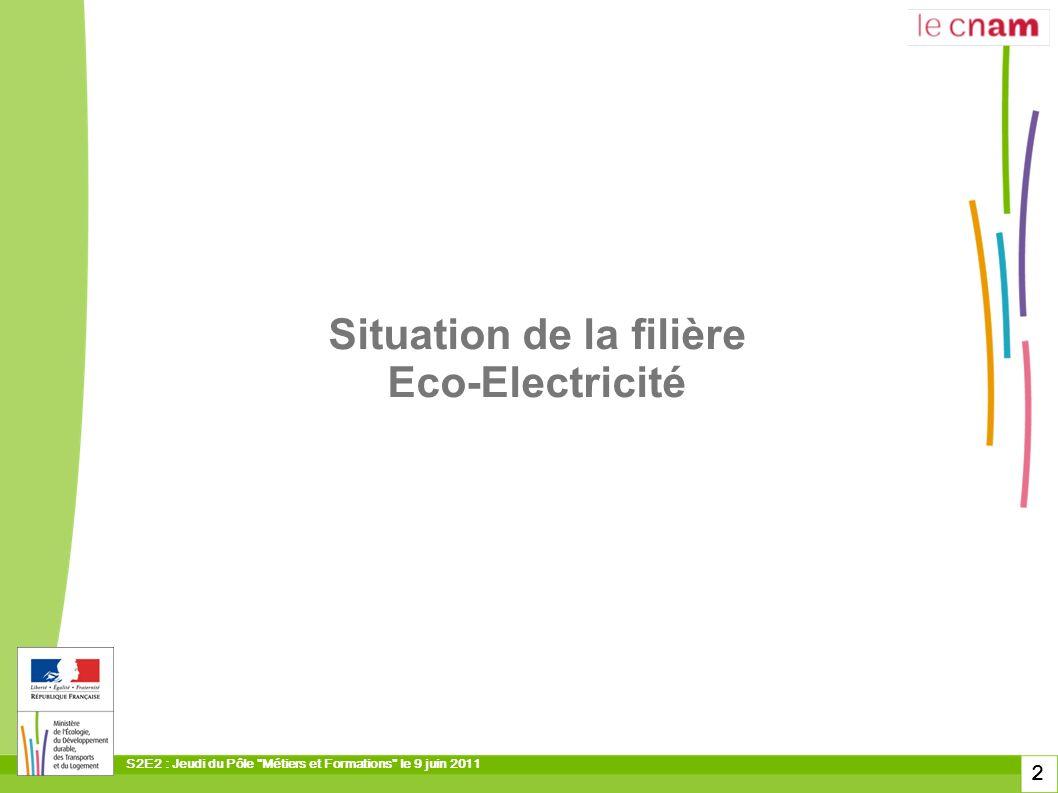 S2E2 : Jeudi du Pôle Métiers et Formations le 9 juin 2011 3 Vers une infrastructure électrique plus intelligente … PRODUCTION ELECTRIQUE RESEAUX ELECTRIQUE STOCKAGE TRACTION/ PROPULSION INDUSTRIE GESTION BATIMENT ECLAIRAGE