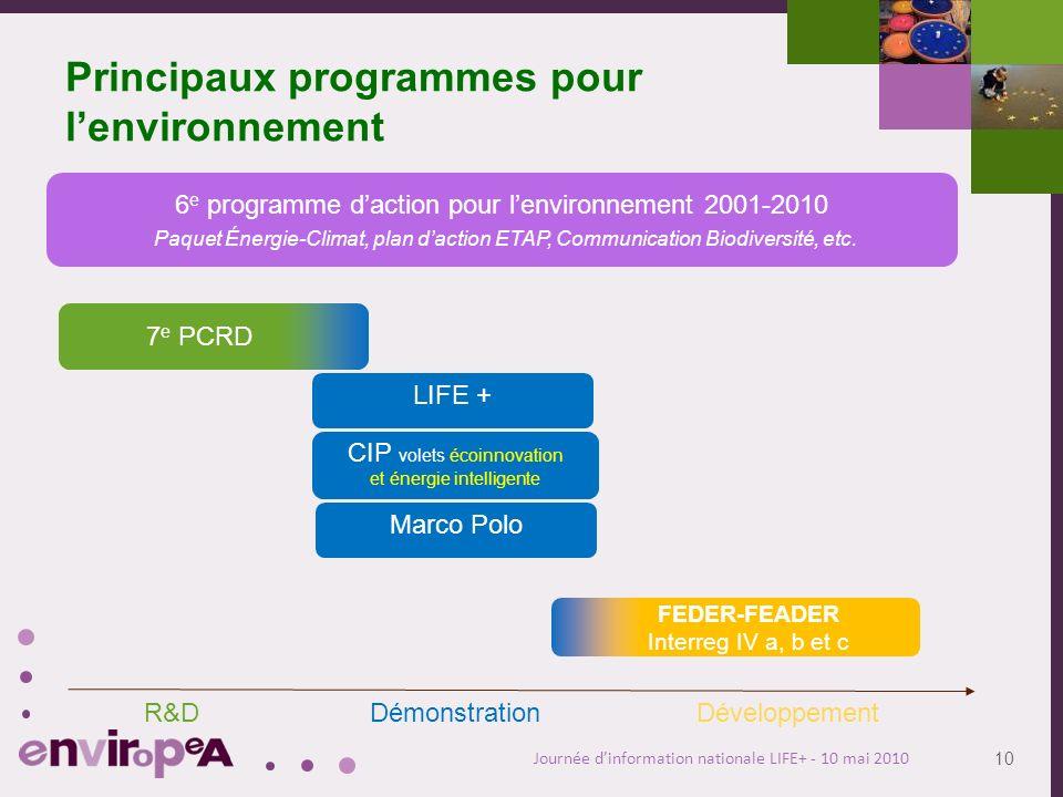 10 Journée dinformation nationale LIFE+ - 10 mai 2010 Principaux programmes pour lenvironnement 6 e programme daction pour lenvironnement 2001-2010 Paquet Énergie-Climat, plan daction ETAP, Communication Biodiversité, etc.