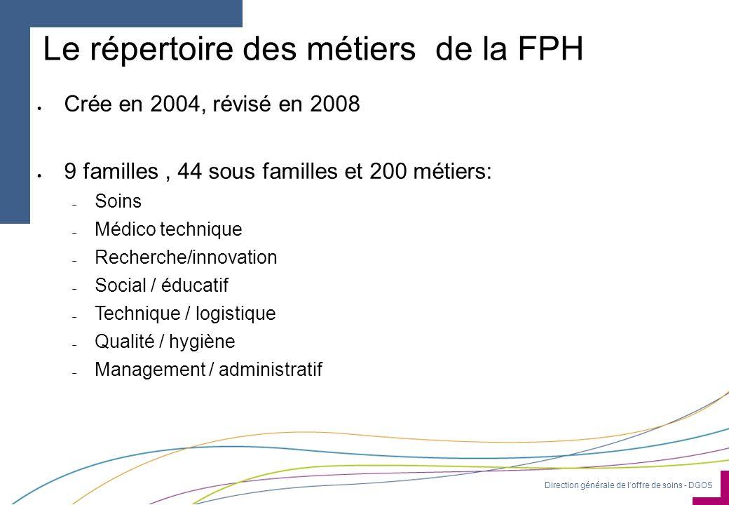 Direction générale de loffre de soins - DGOS Le répertoire des métiers de la FPH Crée en 2004, révisé en 2008 9 familles, 44 sous familles et 200 méti