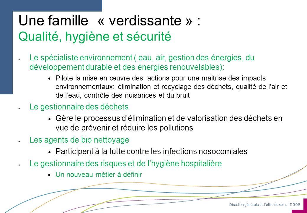 Direction générale de loffre de soins - DGOS Une famille « verdissante » : Qualité, hygiène et sécurité Le spécialiste environnement ( eau, air, gesti