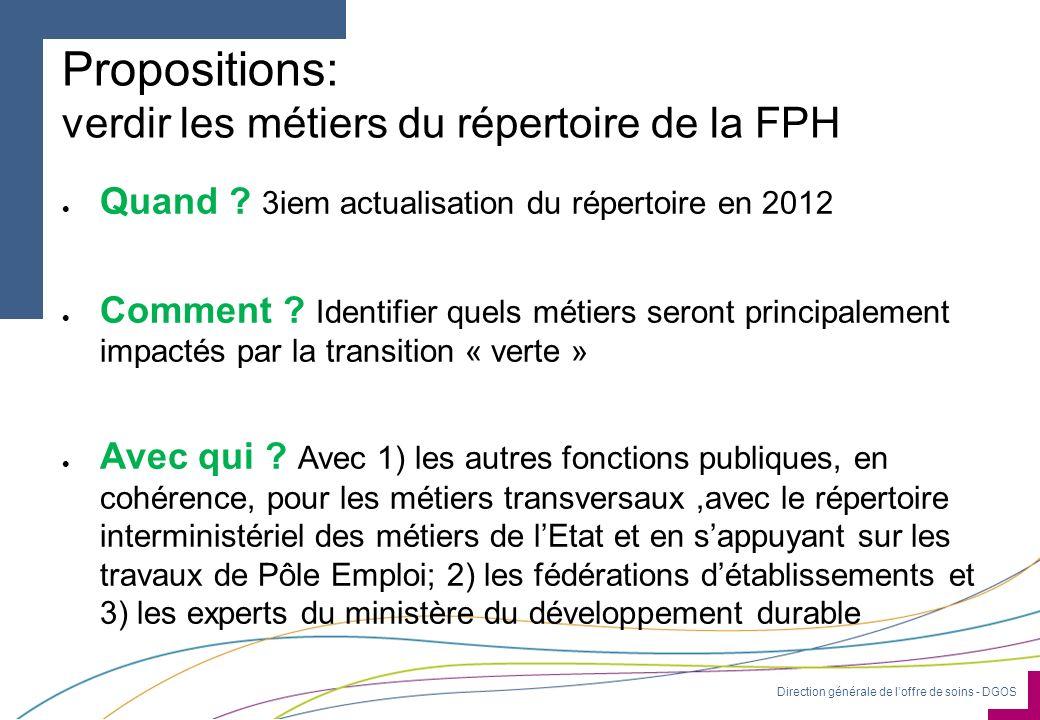 Direction générale de loffre de soins - DGOS Propositions: verdir les métiers du répertoire de la FPH Quand ? 3iem actualisation du répertoire en 2012