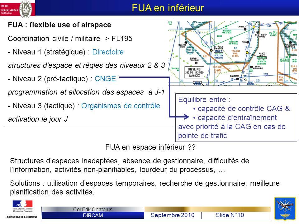 DIRCAM Septembre 2010Slide N°10 Col Erik Chatelus MINISTÈRE DE LA DÉFENSE FUA : flexible use of airspace Coordination civile / militaire > FL195 - Niv