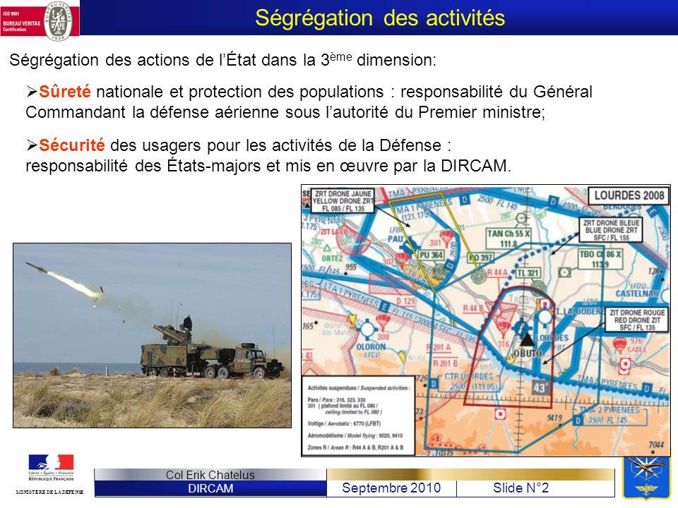 DIRCAM Septembre 2010Slide N°2 Col Erik Chatelus MINISTÈRE DE LA DÉFENSE Ségrégation des actions de lÉtat dans la 3 ème dimension: Ségrégation des act