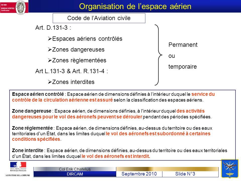 DIRCAM Septembre 2010Slide N°3 Col Erik Chatelus MINISTÈRE DE LA DÉFENSE Organisation de lespace aérien Art. D.131-3 : Espaces aériens contrôlés Zones