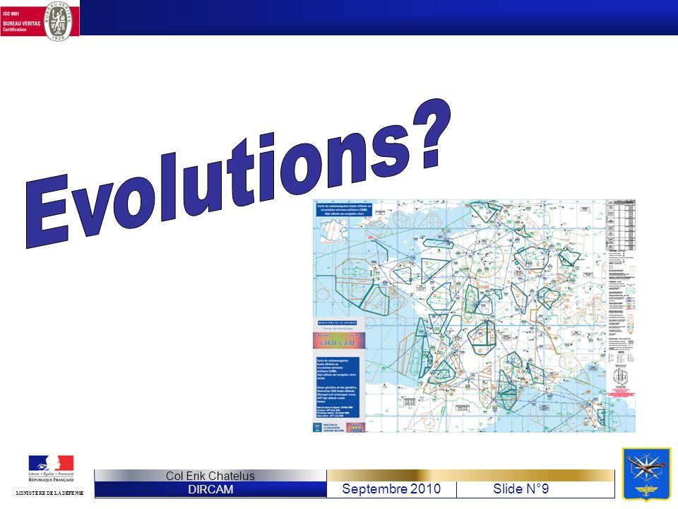 DIRCAM Septembre 2010Slide N°10 Col Erik Chatelus MINISTÈRE DE LA DÉFENSE FUA : flexible use of airspace Coordination civile / militaire > FL195 - Niveau 1 (stratégique) : Directoire structures despace et règles des niveaux 2 & 3 - Niveau 2 (pré-tactique) : CNGE programmation et allocation des espaces à J-1 - Niveau 3 (tactique) : Organismes de contrôle activation le jour J FUA en inférieur FUA en espace inférieur ?.