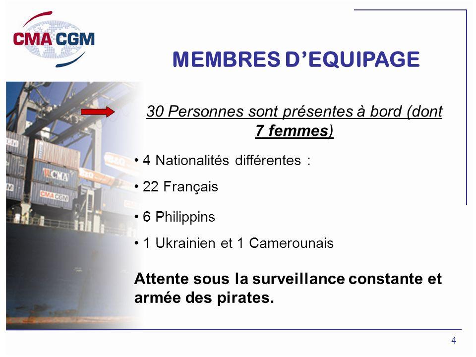 4 MEMBRES DEQUIPAGE 30 Personnes sont présentes à bord (dont 7 femmes) 4 Nationalités différentes : 22 Français 6 Philippins 1 Ukrainien et 1 Cameroun