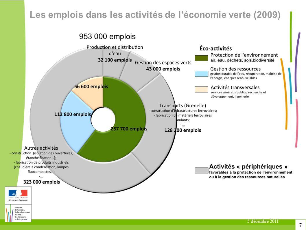 5 décembre 2011 7 Les emplois dans les activités de l'économie verte (2009)