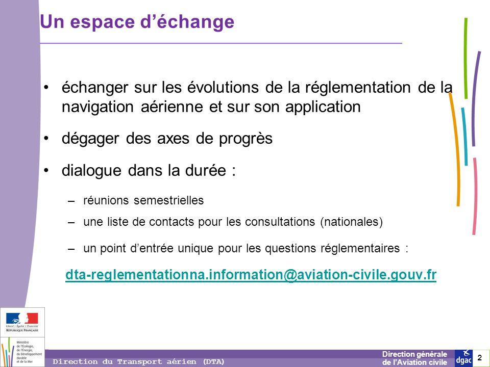2 2 2 Direction générale de lAviation civile Direction du Transport aérien (DTA) Un espace déchange échanger sur les évolutions de la réglementation d