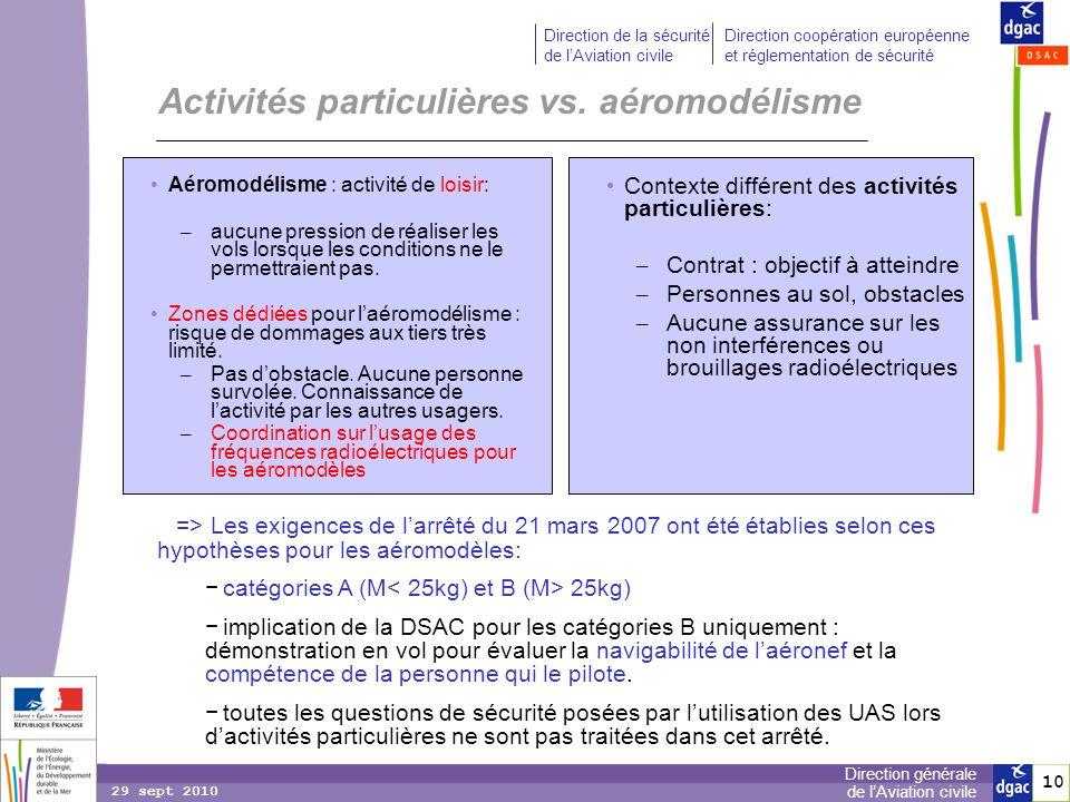 10 Direction générale de lAviation civile Direction de la sécurité de lAviation civile Direction coopération européenne et réglementation de sécurité